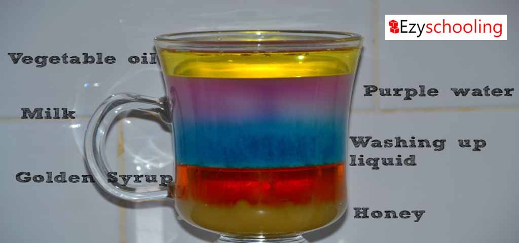 Innovative chemistry experiment for kids