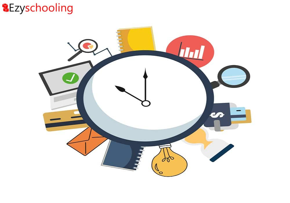 The 4 Ds of Time Management