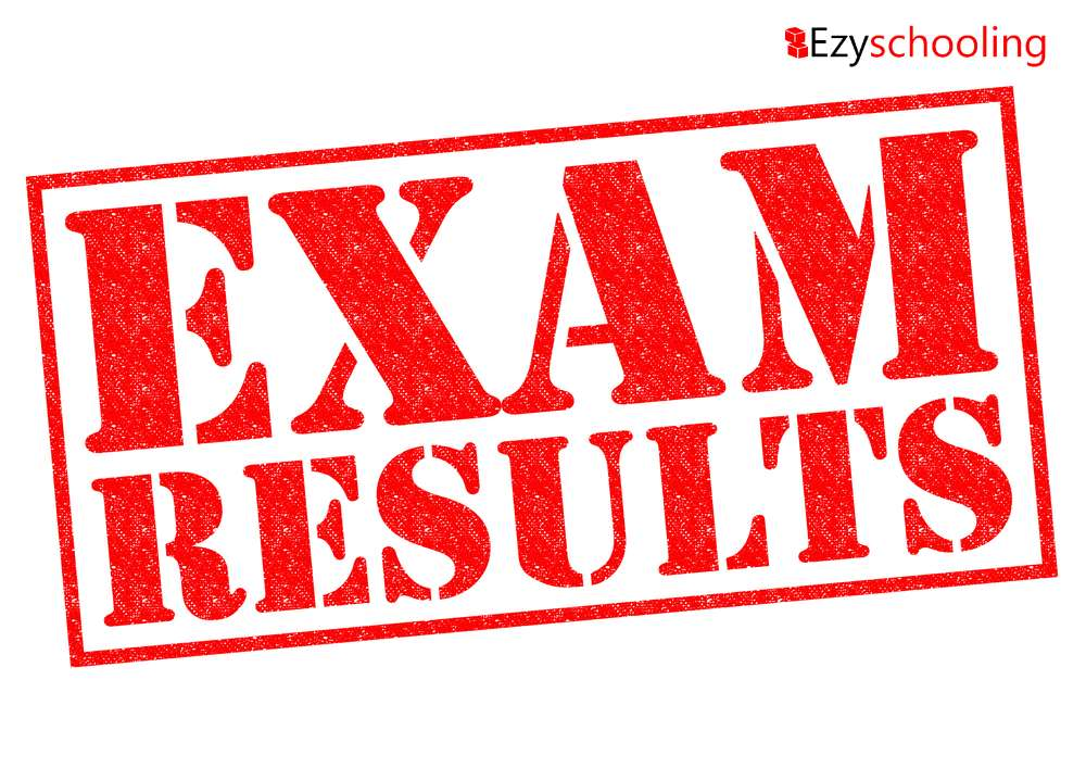MBSE Mizoram Board HSLC result declared